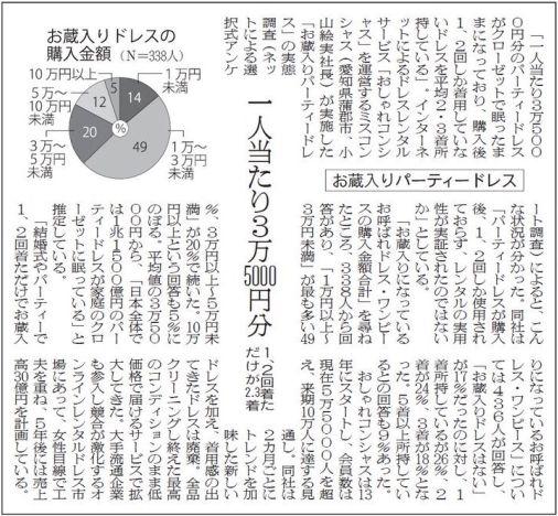 繊研新聞記事